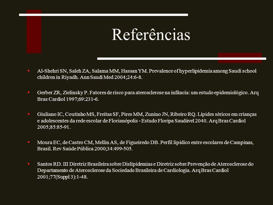 Referências  Al-Shehri SN, Saleh ZA, Salama MM, Hassan YM.