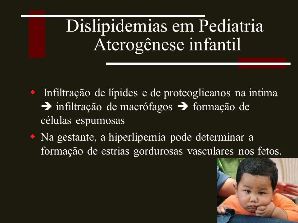 Dislipidemias em Pediatria Aterogênese infantil  Placas ateromatosas  2 decada de vida com pelo menos 10 anos de dislipidemia: A-Aumento espessura médio-intimal B-Disfunção endotelial (LDH-C)- aumento de ICAM, VCAM,IL-8, PCR C-Efeitos são sinérgicos quando há obesidade Santos-2002
