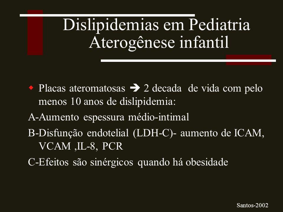 Dislipidemias em Pediatria Associação com outras doenças  Pode ser um evento primário,  Mais freqüente: Secundária à obesidade infantil.