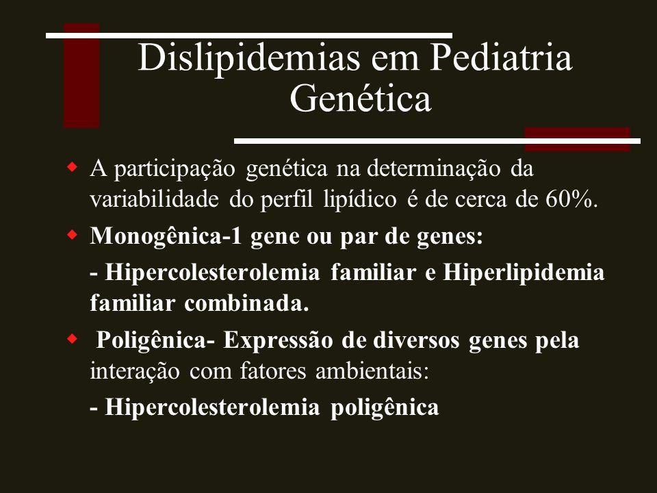 Dislipidemias em Pediatria Genética  A participação genética na determinação da variabilidade do perfil lipídico é de cerca de 60%.