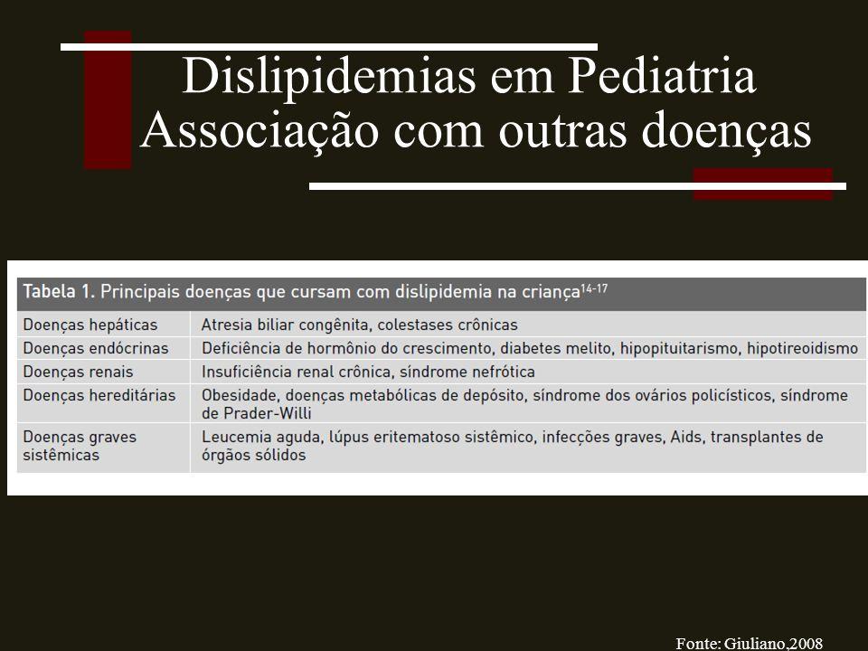 Dislipidemias em Pediatria Associação com outras doenças Fonte: Giuliano,2008