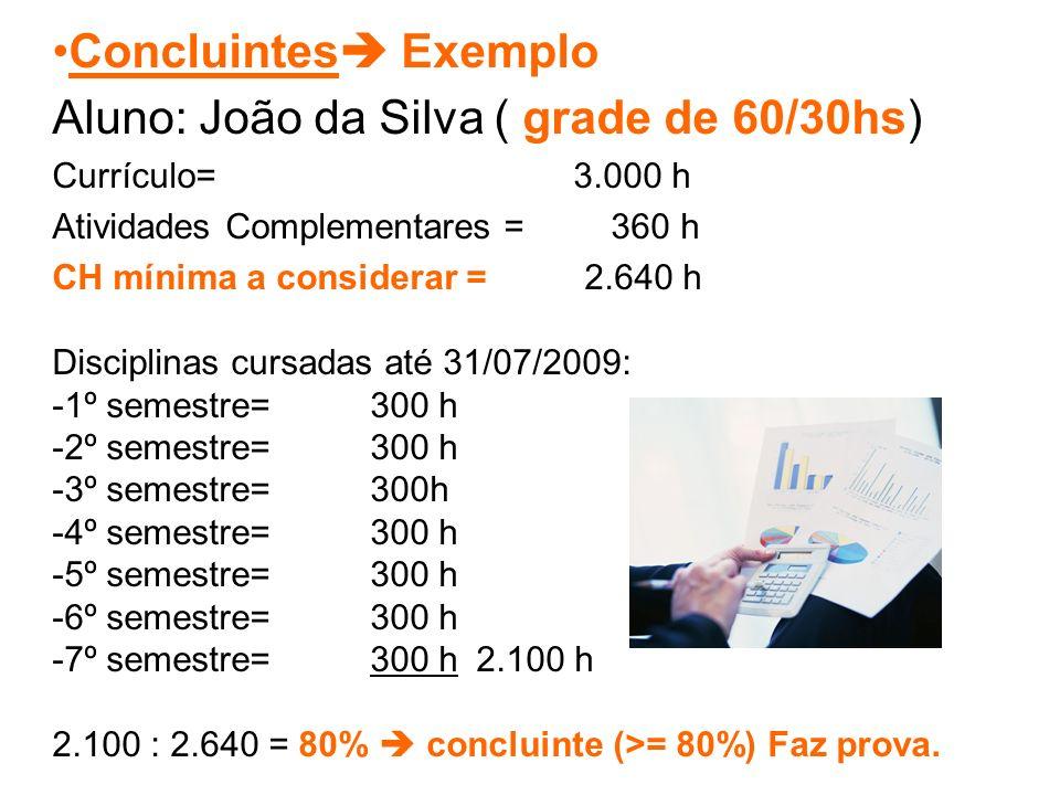 Concluintes  Exemplo Aluno: João da Silva ( grade de 60/30hs) Currículo= 3.000 h Atividades Complementares = 360 h CH mínima a considerar = 2.640 h Disciplinas cursadas até 31/07/2009: -1º semestre=300 h -2º semestre=300 h -3º semestre=300h -4º semestre=300 h -5º semestre=300 h -6º semestre=300 h -7º semestre=300 h2.100 h 2.100 : 2.640 = 80%  concluinte (>= 80%) Faz prova.