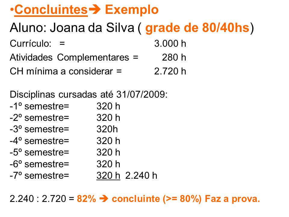 Concluintes  Exemplo Aluno: Joana da Silva ( grade de 80/40hs) Currículo: = 3.000 h Atividades Complementares = 280 h CH mínima a considerar =2.720 h Disciplinas cursadas até 31/07/2009: -1º semestre=320 h -2º semestre=320 h -3º semestre=320h -4º semestre=320 h -5º semestre=320 h -6º semestre=320 h -7º semestre=320 h2.240 h 2.240 : 2.720 = 82%  concluinte (>= 80%) Faz a prova.