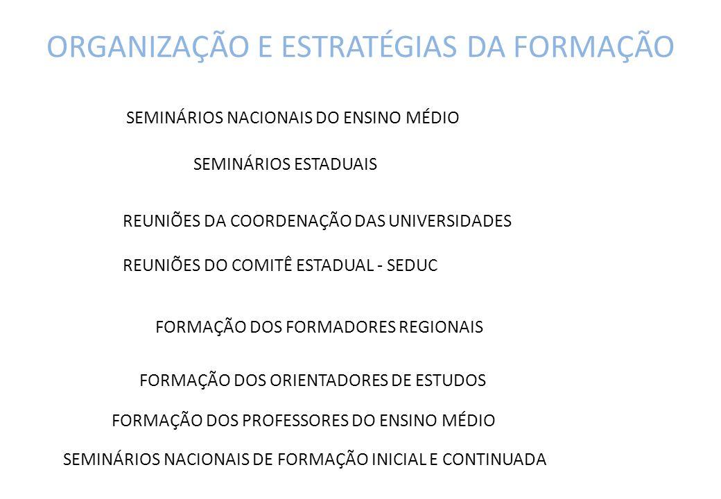 ORGANIZAÇÃO E ESTRATÉGIAS DA FORMAÇÃO SEMINÁRIOS NACIONAIS DO ENSINO MÉDIO SEMINÁRIOS ESTADUAIS REUNIÕES DA COORDENAÇÃO DAS UNIVERSIDADES REUNIÕES DO COMITÊ ESTADUAL - SEDUC FORMAÇÃO DOS FORMADORES REGIONAIS FORMAÇÃO DOS ORIENTADORES DE ESTUDOS FORMAÇÃO DOS PROFESSORES DO ENSINO MÉDIO SEMINÁRIOS NACIONAIS DE FORMAÇÃO INICIAL E CONTINUADA