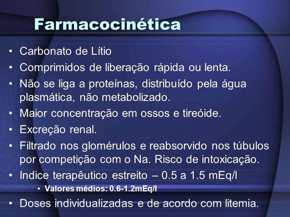 Farmacocinética Carbonato de Lítio Comprimidos de liberação rápida ou lenta. Não se liga a proteínas, distribuído pela água plasmática, não metaboliza