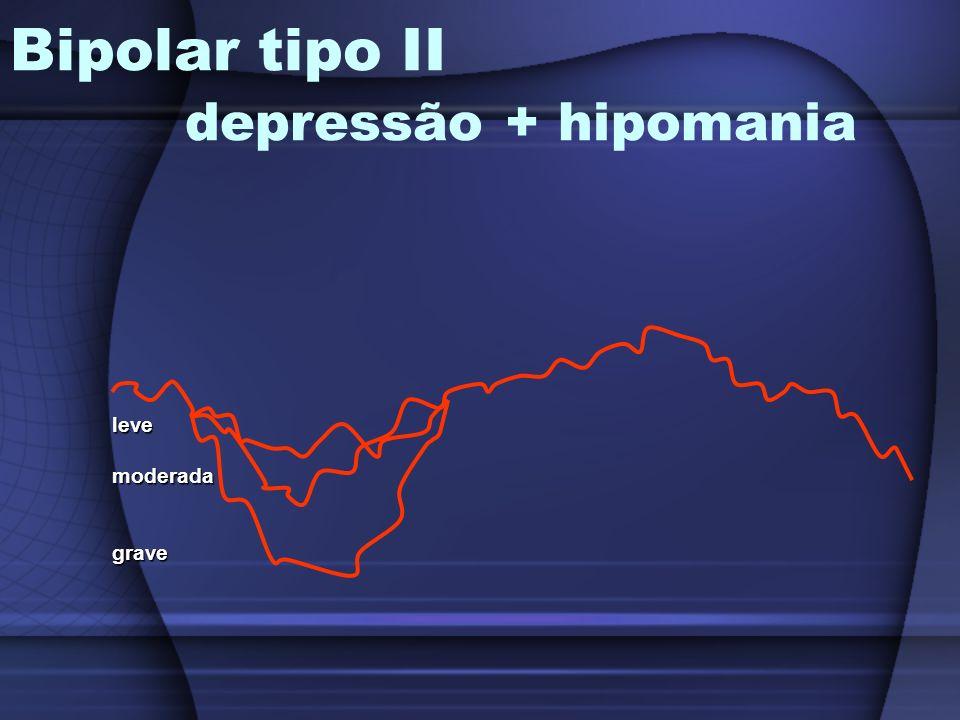 Bipolar tipo II depressão + hipomanialevemoderadagrave