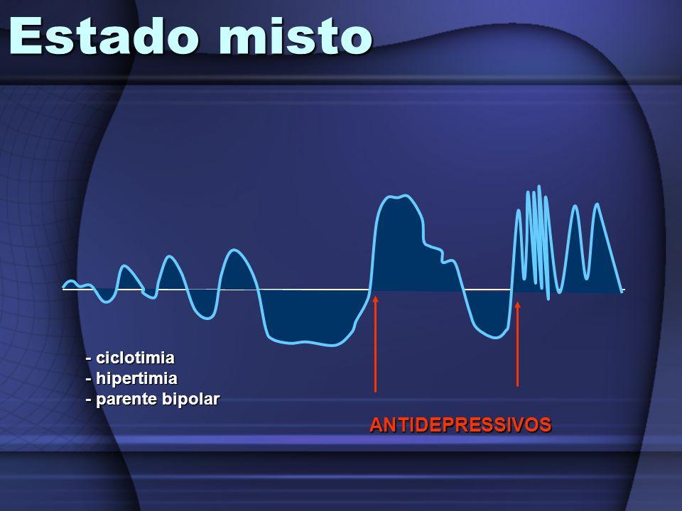 Estado misto - ciclotimia - hipertimia - parente bipolar ANTIDEPRESSIVOS