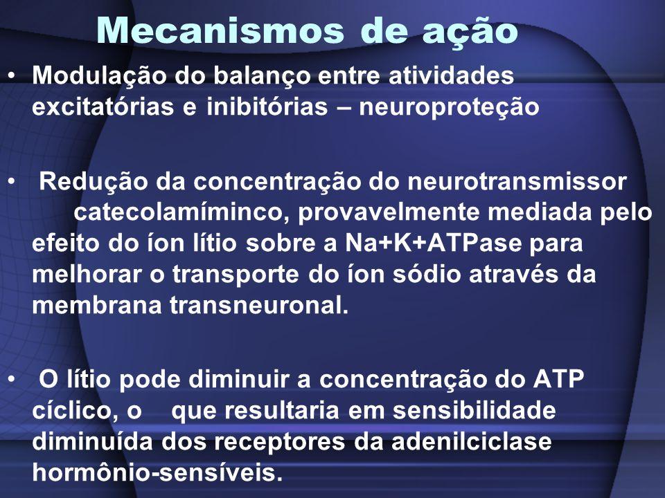 Mecanismos de ação Modulação do balanço entre atividades excitatórias e inibitórias – neuroproteção Redução da concentração do neurotransmissor cateco