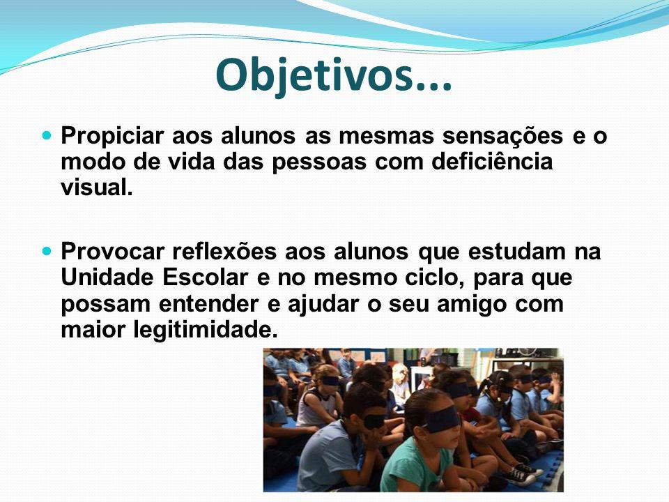 Objetivos... Propiciar aos alunos as mesmas sensações e o modo de vida das pessoas com deficiência visual. Provocar reflexões aos alunos que estudam n