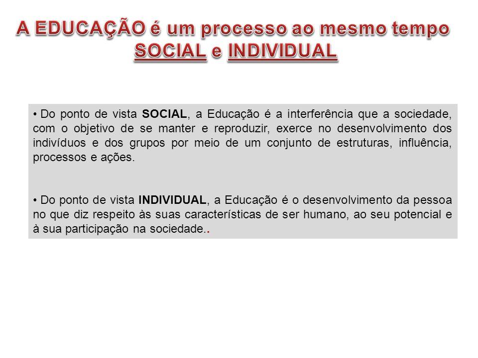 Do ponto de vista SOCIAL, a Educação é a interferência que a sociedade, com o objetivo de se manter e reproduzir, exerce no desenvolvimento dos indivíduos e dos grupos por meio de um conjunto de estruturas, influência, processos e ações.