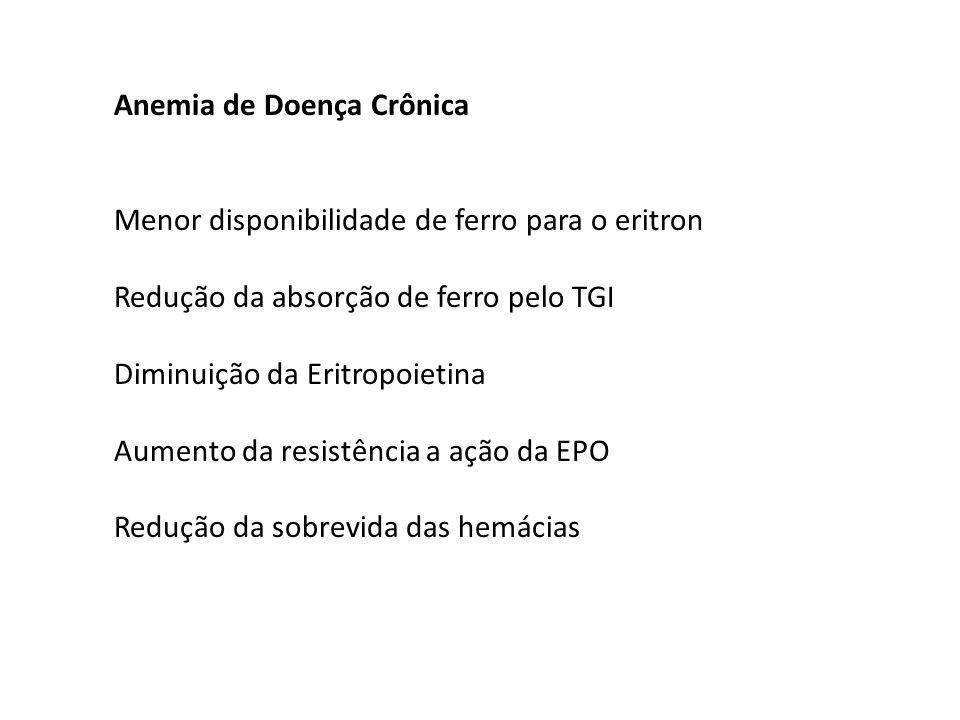 Anemia de Doença Crônica Menor disponibilidade de ferro para o eritron Redução da absorção de ferro pelo TGI Diminuição da Eritropoietina Aumento da resistência a ação da EPO Redução da sobrevida das hemácias