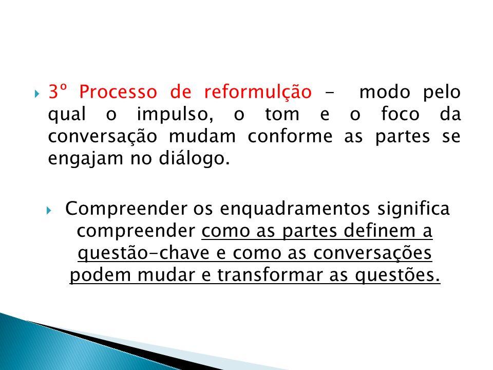  3º Processo de reformulção - modo pelo qual o impulso, o tom e o foco da conversação mudam conforme as partes se engajam no diálogo.