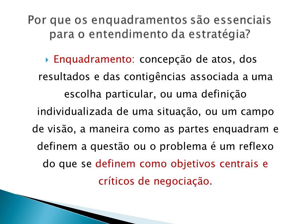  Enquadramento: concepção de atos, dos resultados e das contigências associada a uma escolha particular, ou uma definição individualizada de uma situação, ou um campo de visão, a maneira como as partes enquadram e definem a questão ou o problema é um reflexo do que se definem como objetivos centrais e críticos de negociação.