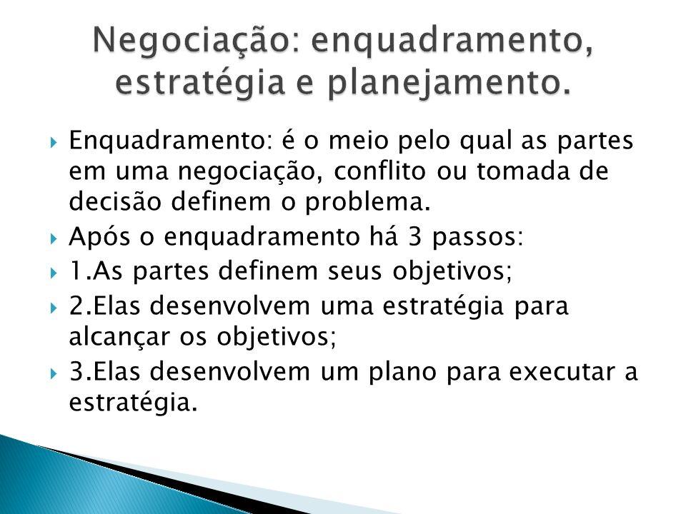  Enquadramento: é o meio pelo qual as partes em uma negociação, conflito ou tomada de decisão definem o problema.