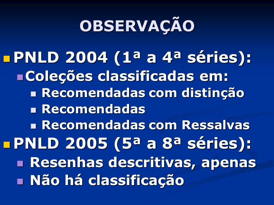 OBSERVAÇÃO PNLD 2004 (1ª a 4ª séries): PNLD 2004 (1ª a 4ª séries): Coleções classificadas em: Coleções classificadas em: Recomendadas com distinção Re