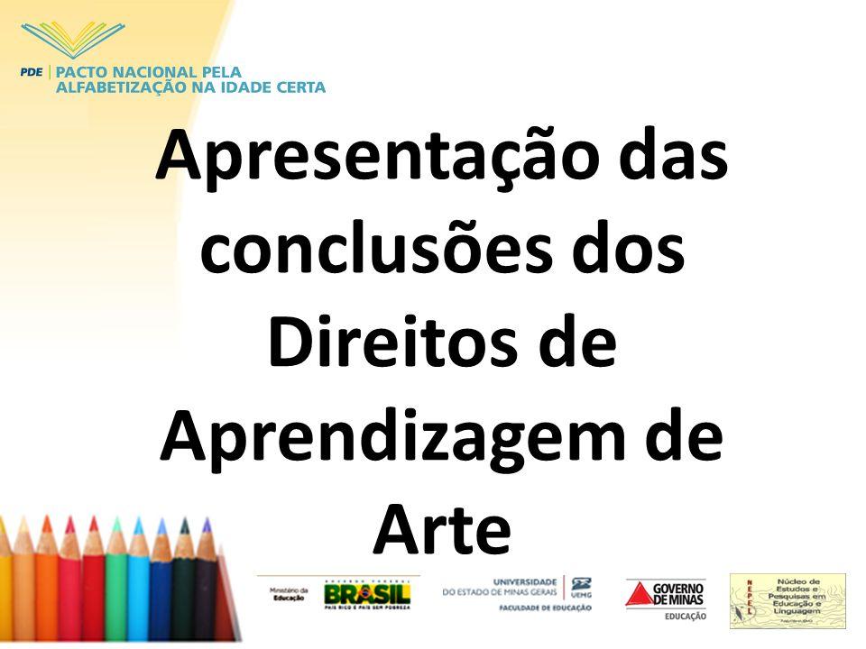 Apresentação das conclusões dos Direitos de Aprendizagem de Arte