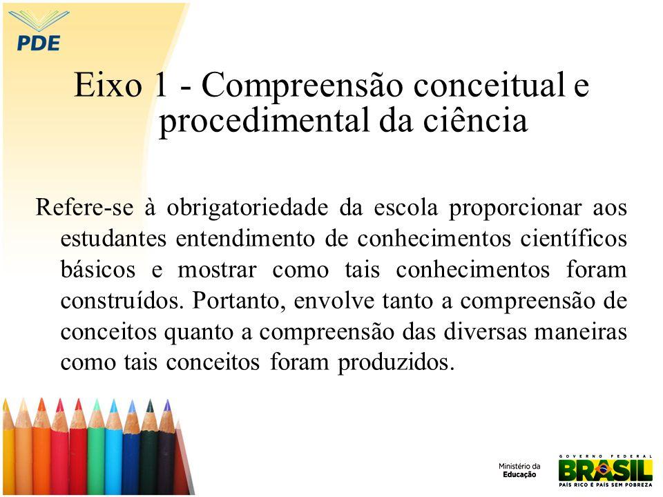 Eixo 1 - Compreensão conceitual e procedimental da ciência Refere-se à obrigatoriedade da escola proporcionar aos estudantes entendimento de conhecime