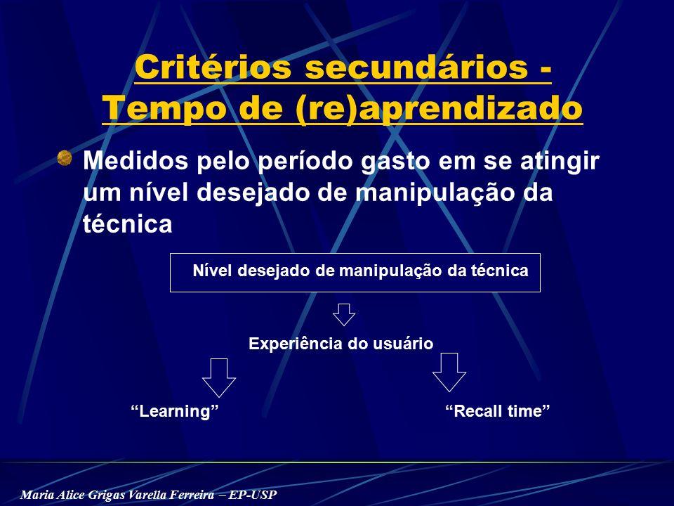 Maria Alice Grigas Varella Ferreira – EP-USP Critérios secundários - Tempo de (re)aprendizado Medidos pelo período gasto em se atingir um nível desejado de manipulação da técnica Experiência do usuário Learning Recall time Nível desejado de manipulação da técnica
