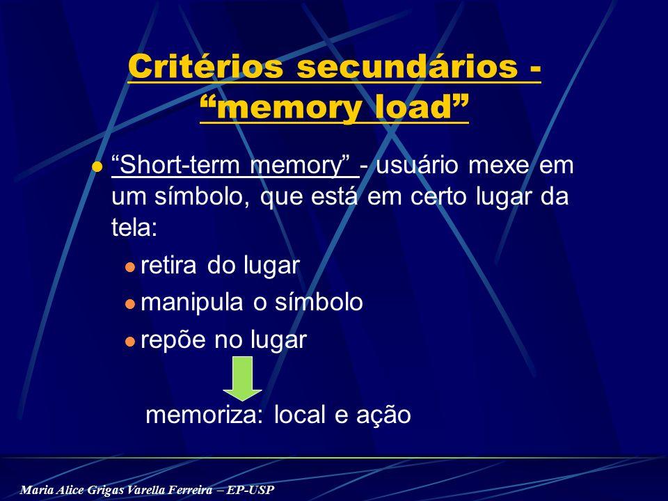 Maria Alice Grigas Varella Ferreira – EP-USP Critérios secundários - memory load Short-term memory - usuário mexe em um símbolo, que está em certo lugar da tela: retira do lugar manipula o símbolo repõe no lugar memoriza: local e ação