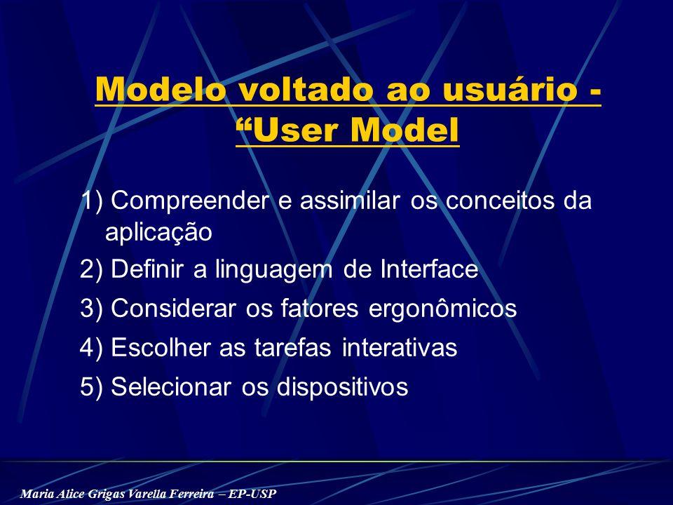 Maria Alice Grigas Varella Ferreira – EP-USP Modelo voltado ao usuário - User Model 1) Compreender e assimilar os conceitos da aplicação 2) Definir a linguagem de Interface 3) Considerar os fatores ergonômicos 4) Escolher as tarefas interativas 5) Selecionar os dispositivos