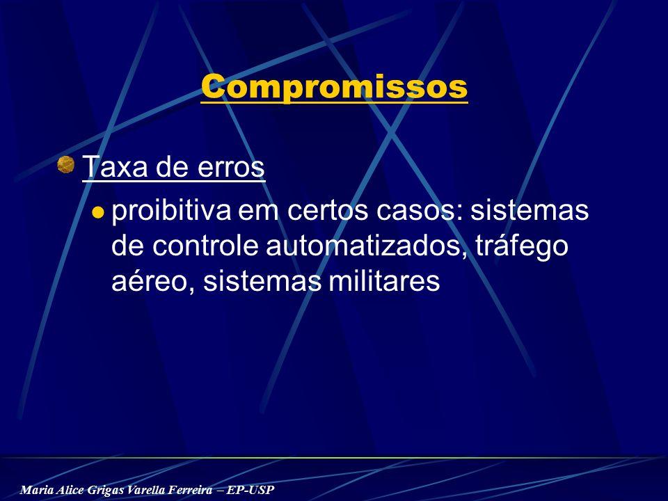 Maria Alice Grigas Varella Ferreira – EP-USP Compromissos Taxa de erros proibitiva em certos casos: sistemas de controle automatizados, tráfego aéreo, sistemas militares