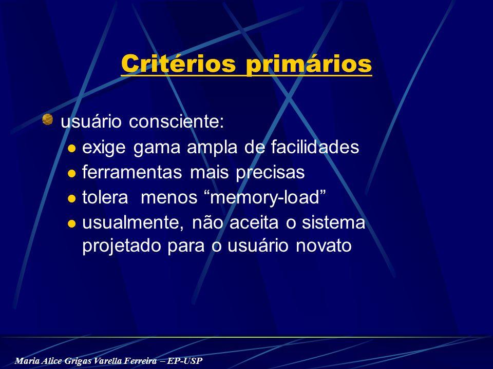 Maria Alice Grigas Varella Ferreira – EP-USP Critérios primários usuário consciente: exige gama ampla de facilidades ferramentas mais precisas tolera menos memory-load usualmente, não aceita o sistema projetado para o usuário novato