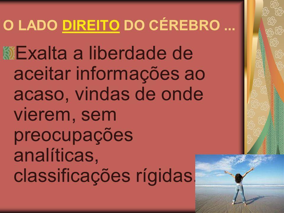 O LADO DIREITO DO CÉREBRO...
