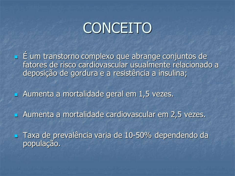CONCEITO É um transtorno complexo que abrange conjuntos de fatores de risco cardiovascular usualmente relacionado a deposição de gordura e a resistênc