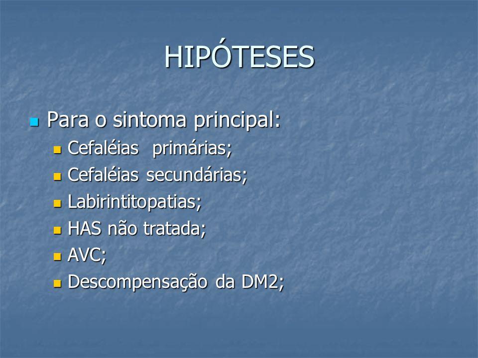 HIPÓTESES Para o sintoma principal: Para o sintoma principal: Cefaléias primárias; Cefaléias primárias; Cefaléias secundárias; Cefaléias secundárias;