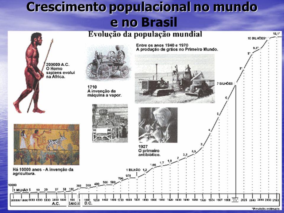 Crescimento populacional no mundo e no Crescimento populacional no mundo e no Brasil