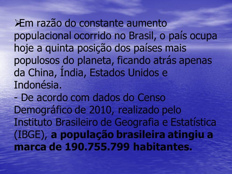   Em razão do constante aumento populacional ocorrido no Brasil, o país ocupa hoje a quinta posição dos países mais populosos do planeta, ficando atrás apenas da China, Índia, Estados Unidos e Indonésia.