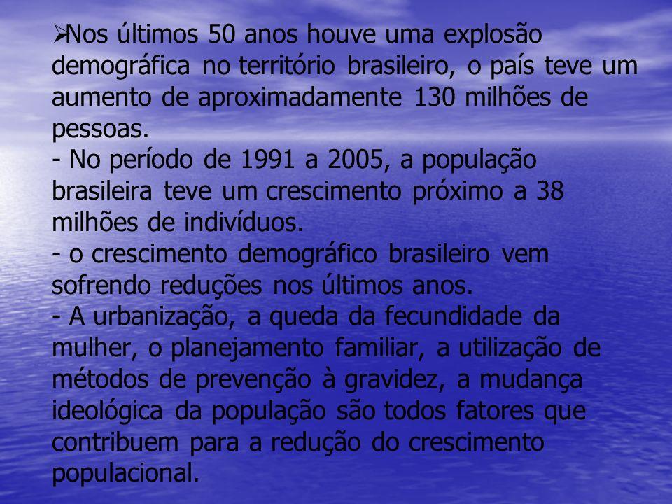   Nos últimos 50 anos houve uma explosão demográfica no território brasileiro, o país teve um aumento de aproximadamente 130 milhões de pessoas. - N