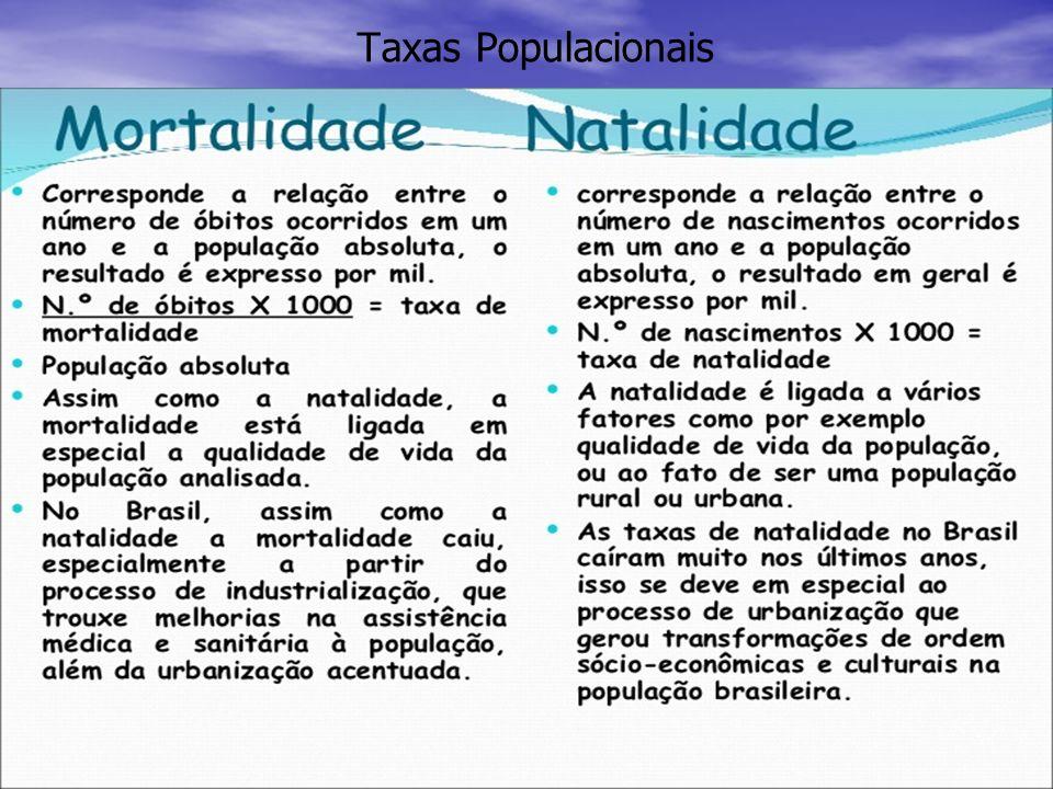 Taxas Populacionais