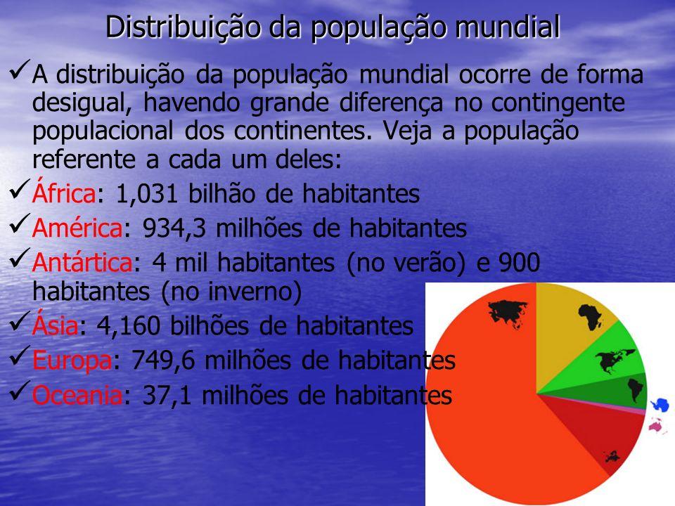 A distribuição da população mundial ocorre de forma desigual, havendo grande diferença no contingente populacional dos continentes.