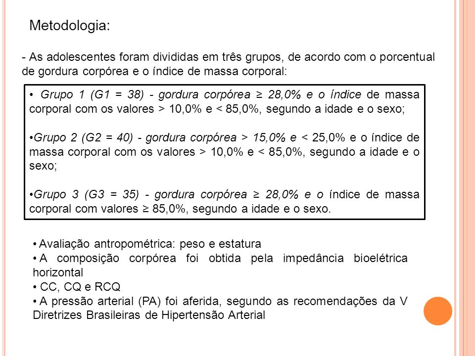 Metodologia: - As adolescentes foram divididas em três grupos, de acordo com o porcentual de gordura corpórea e o índice de massa corporal: Grupo 1 (G