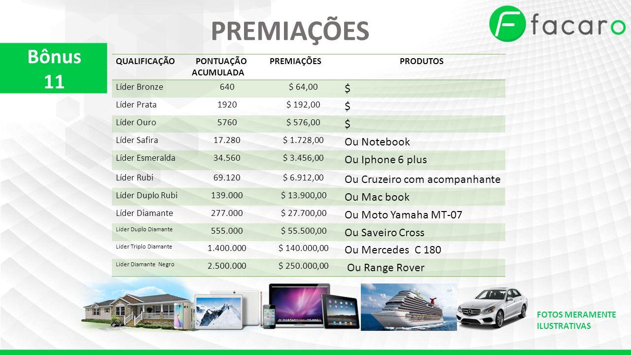 QUALIFICAÇÃO PONTUAÇÃO ACUMULADA PREMIAÇÕES PRODUTOS Líder Bronze640$ 64,00 $ Líder Prata1920$ 192,00 $ Líder Ouro5760$ 576,00 $ Líder Safira17.280$ 1.728,00 Ou Notebook Líder Esmeralda34.560$ 3.456,00 Ou Iphone 6 plus Líder Rubi69.120$ 6.912,00 Ou Cruzeiro com acompanhante Líder Duplo Rubi139.000$ 13.900,00 Ou Mac book Líder Diamante277.000$ 27.700,00 Ou Moto Yamaha MT-07 Líder Duplo Diamante 555.000$ 55.500,00 Ou Saveiro Cross Líder Triplo Diamante 1.400.000$ 140.000,00 Ou Mercedes C 180 Líder Diamante Negro 2.500.000$ 250.000,00 Ou Range Rover FOTOS MERAMENTE ILUSTRATIVAS PREMIAÇÕES Bônus 11
