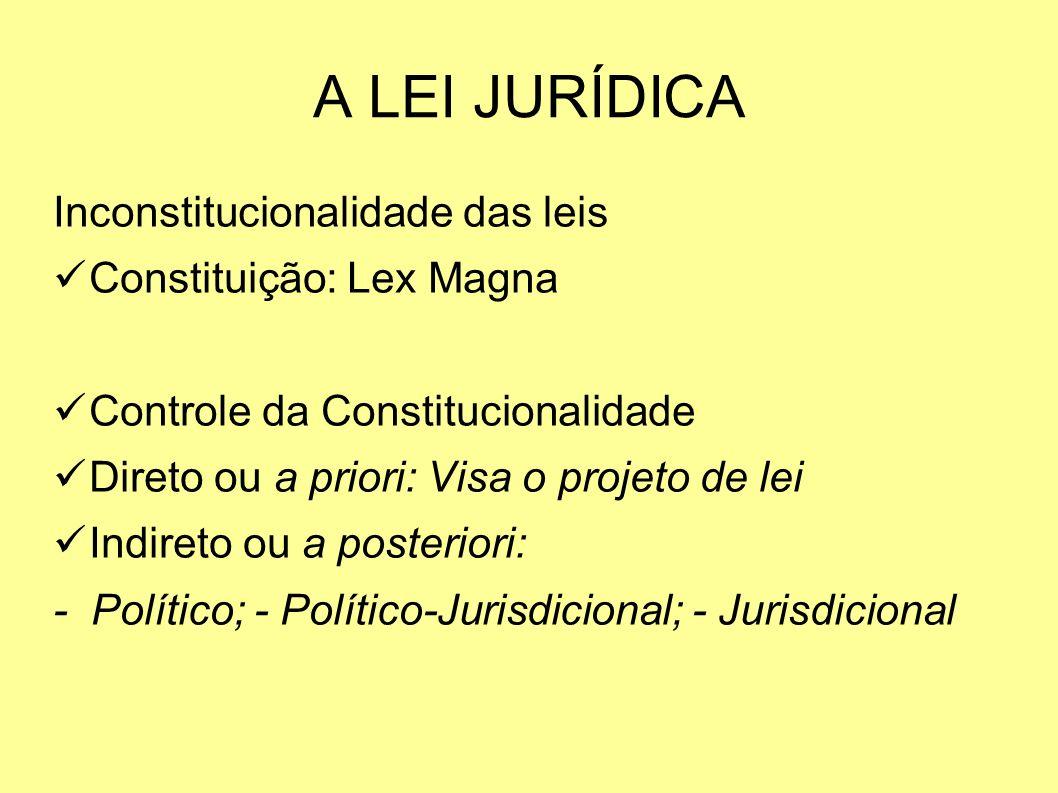 A LEI JURÍDICA Inconstitucionalidade das leis Constituição: Lex Magna Controle da Constitucionalidade Direto ou a priori: Visa o projeto de lei Indireto ou a posteriori: - Político; - Político-Jurisdicional; - Jurisdicional