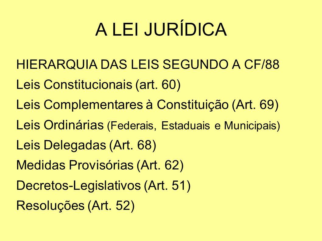 A LEI JURÍDICA Fases de Formação da Lei Ordinária (Rito Comum e Normal) Iniciativa (Art.