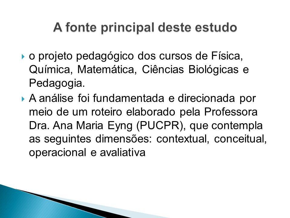  o projeto pedagógico dos cursos de Física, Química, Matemática, Ciências Biológicas e Pedagogia.