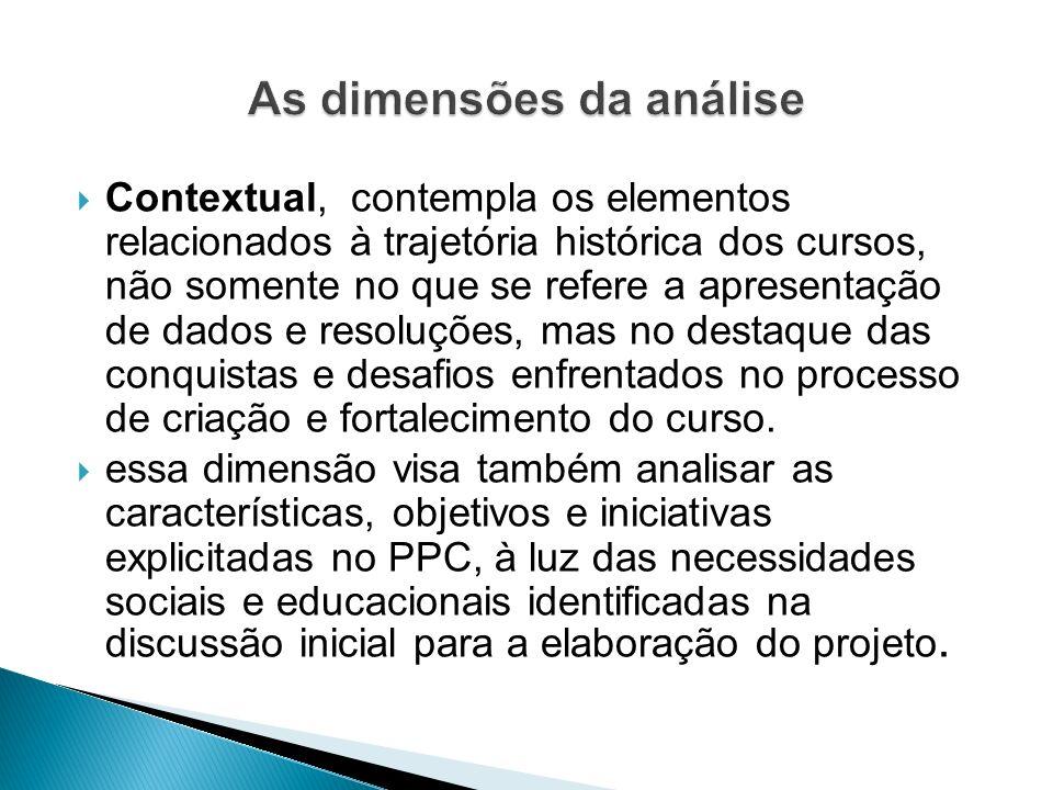  Contextual, contempla os elementos relacionados à trajetória histórica dos cursos, não somente no que se refere a apresentação de dados e resoluções, mas no destaque das conquistas e desafios enfrentados no processo de criação e fortalecimento do curso.