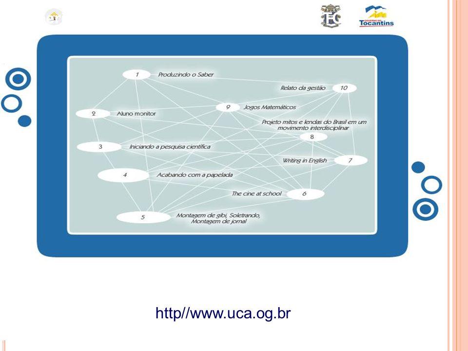 Experimento Fase 1 – Escola de Palmas, TO http//www.uca.og.br