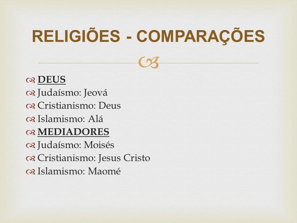   DEUS  Judaísmo: Jeová  Cristianismo: Deus  Islamismo: Alá  MEDIADORES  Judaísmo: Moisés  Cristianismo: Jesus Cristo  Islamismo: Maomé RELIG