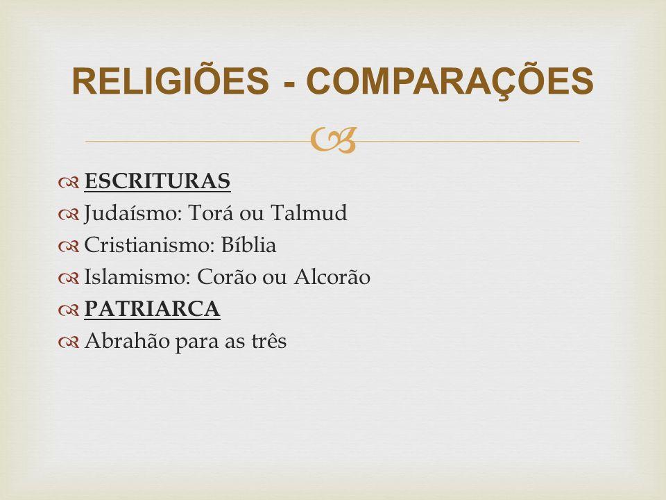   ESCRITURAS  Judaísmo: Torá ou Talmud  Cristianismo: Bíblia  Islamismo: Corão ou Alcorão  PATRIARCA  Abrahão para as três RELIGIÕES - COMPARAÇ