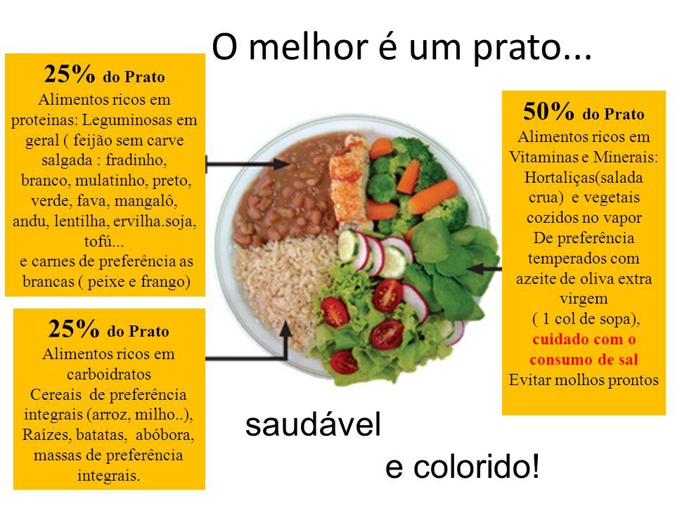O melhor é um prato... 25% do Prato Alimentos ricos em proteinas: Leguminosas em geral ( feijão sem carve salgada : fradinho, branco, mulatinho, preto