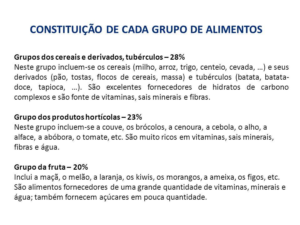CONSTITUIÇÃO DE CADA GRUPO DE ALIMENTOS Grupos dos cereais e derivados, tubérculos – 28% Neste grupo incluem-se os cereais (milho, arroz, trigo, cente