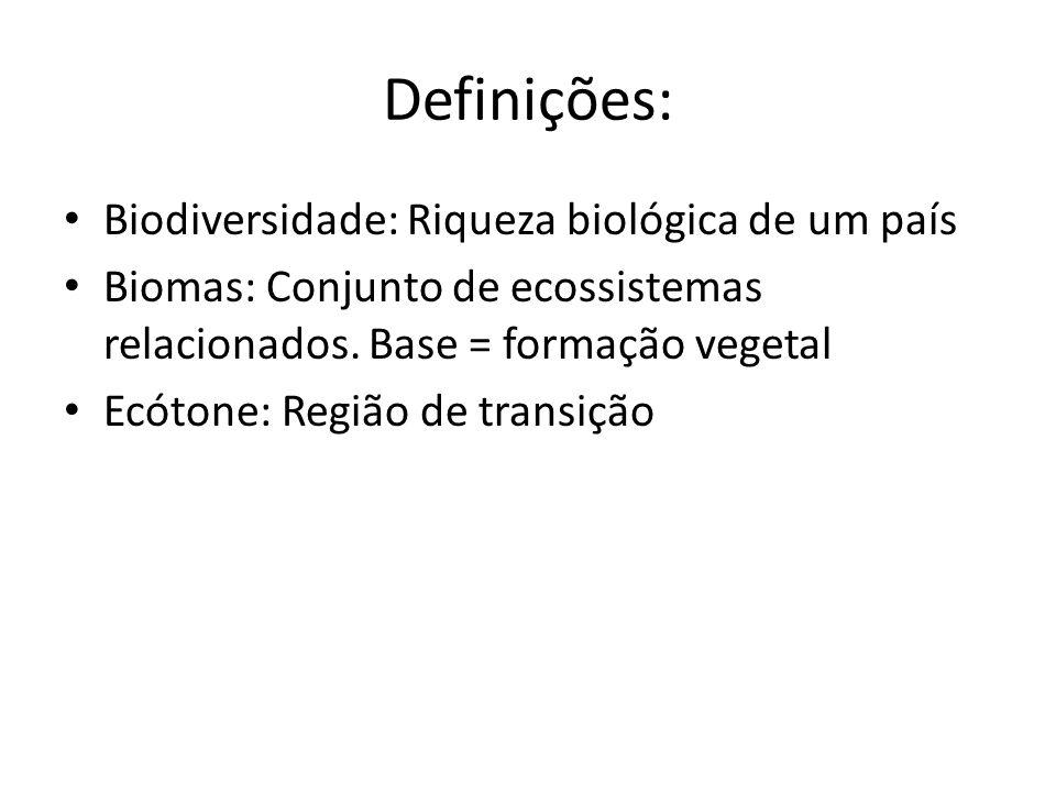 Definições: Biodiversidade: Riqueza biológica de um país Biomas: Conjunto de ecossistemas relacionados. Base = formação vegetal Ecótone: Região de tra