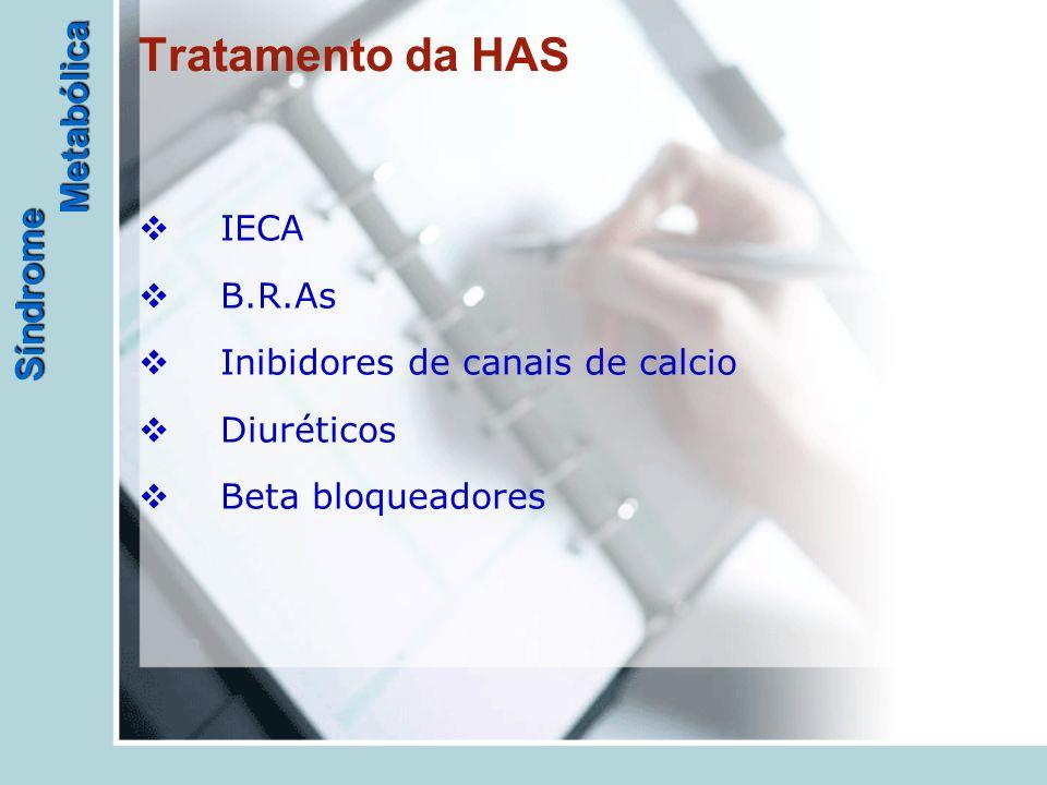 Síndrome Metabólica Tratamento da HAS  IECA  B.R.As  Inibidores de canais de calcio  Diuréticos  Beta bloqueadores
