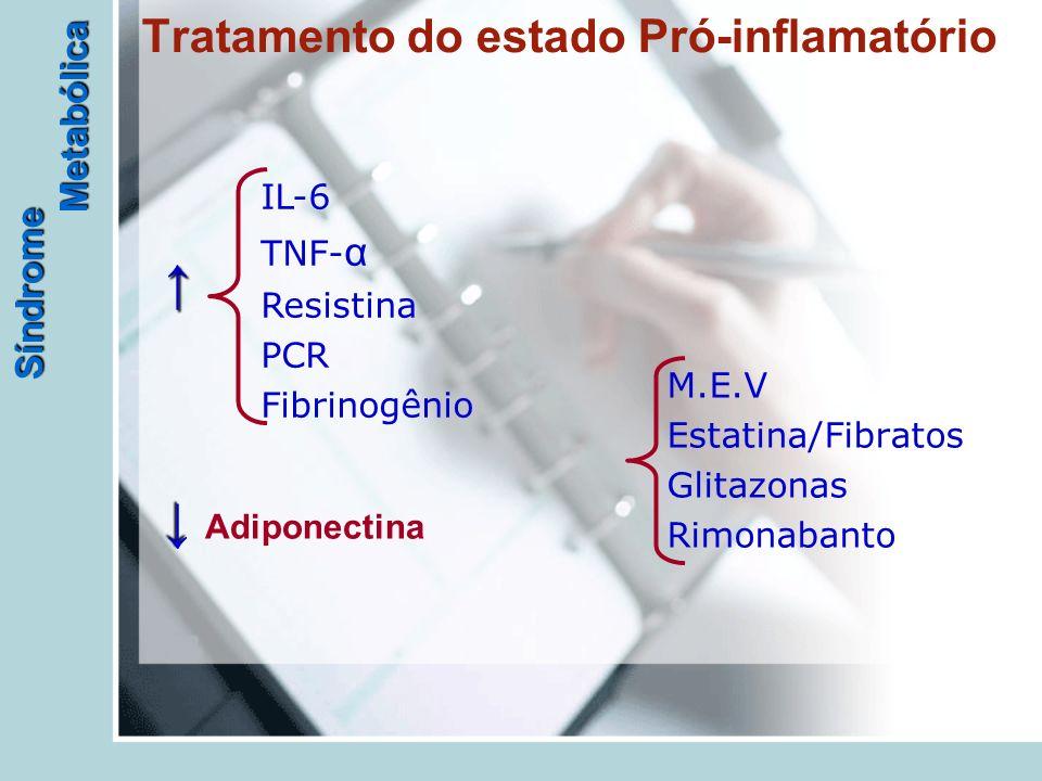 Síndrome Metabólica Tratamento do estado Pró-inflamatório M.E.V Estatina/Fibratos Glitazonas Rimonabanto IL-6 TNF- α Resistina PCR Fibrinogênio Adiponectina ↑ ↑