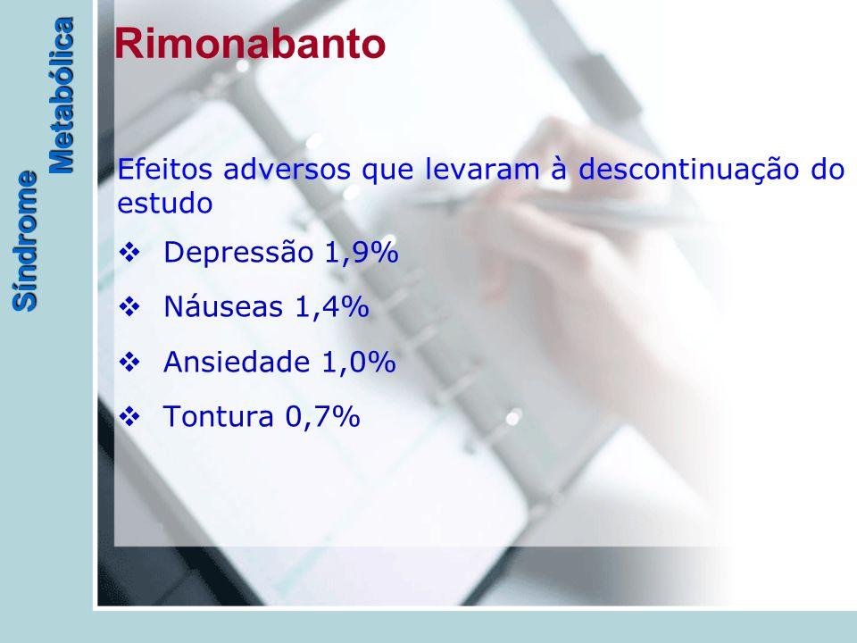 Síndrome Metabólica Rimonabanto Efeitos adversos que levaram à descontinuação do estudo  Depressão 1,9%  Náuseas 1,4%  Ansiedade 1,0%  Tontura 0,7%