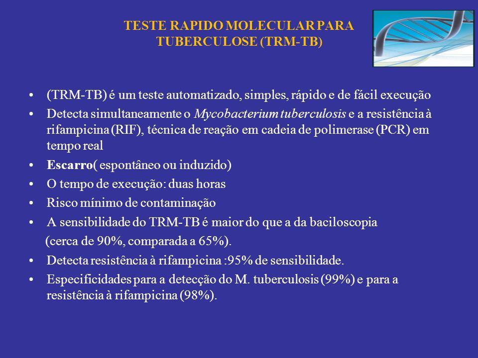 Resultado de imagem para teste rápido para tuberculose (trm-tb)